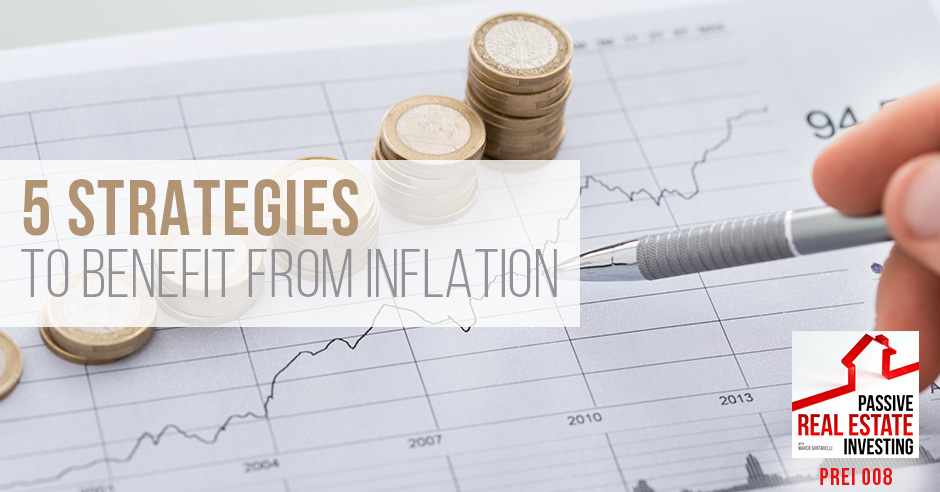 PREI008 | Inflation