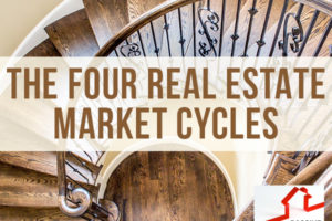 The Four Real Estate Market Cycles | PREI 055